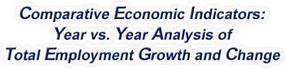 Alabama - Year vs. Year Analysis of Total Employment Growth and Change, 1969-2015