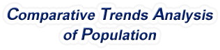 Alabama - Comparative Trends Analysis of Population, 1969-2015