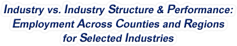 Alabama - Industry vs. Industry Structure & Performance: Employment Across Counties and Regions for Selected Industries