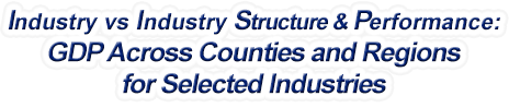 Alabama - Industry vs. Industry Structure & Performance: GDP Across Counties and Regions for Selected Industries