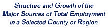 Alabama Structure & Growth of the Major Sources of Total Employment in a Selected County or Region